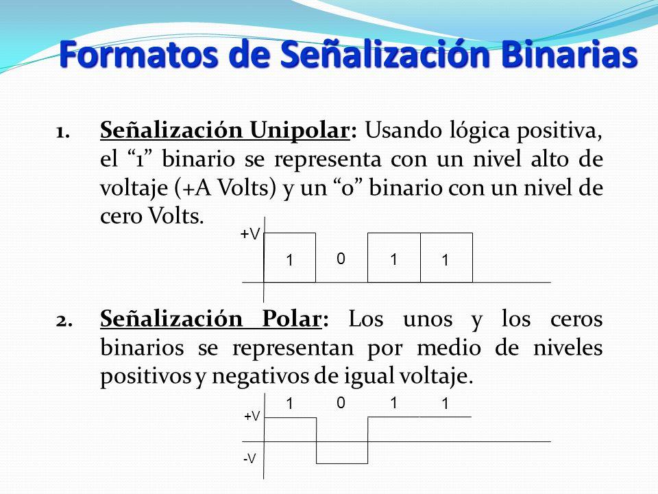 Formatos de Señalización Binarias