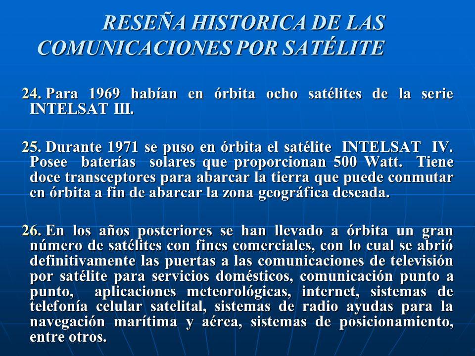 RESEÑA HISTORICA DE LAS COMUNICACIONES POR SATÉLITE