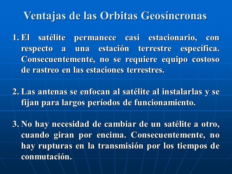 Ventajas de las Orbitas Geosíncronas