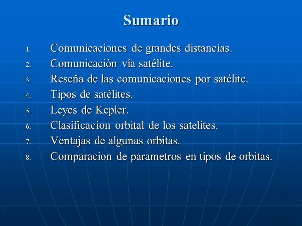 Sumario Comunicaciones de grandes distancias.