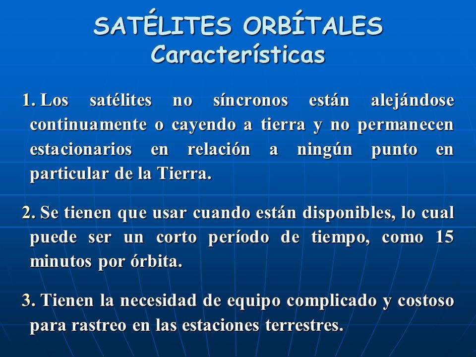 SATÉLITES ORBÍTALES Características