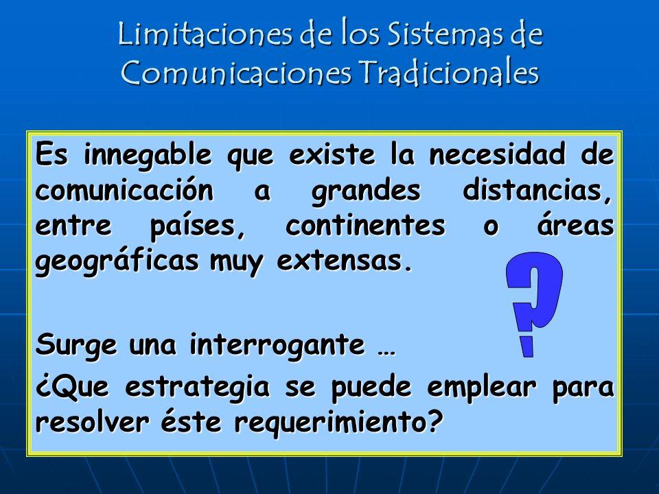 Limitaciones de los Sistemas de Comunicaciones Tradicionales