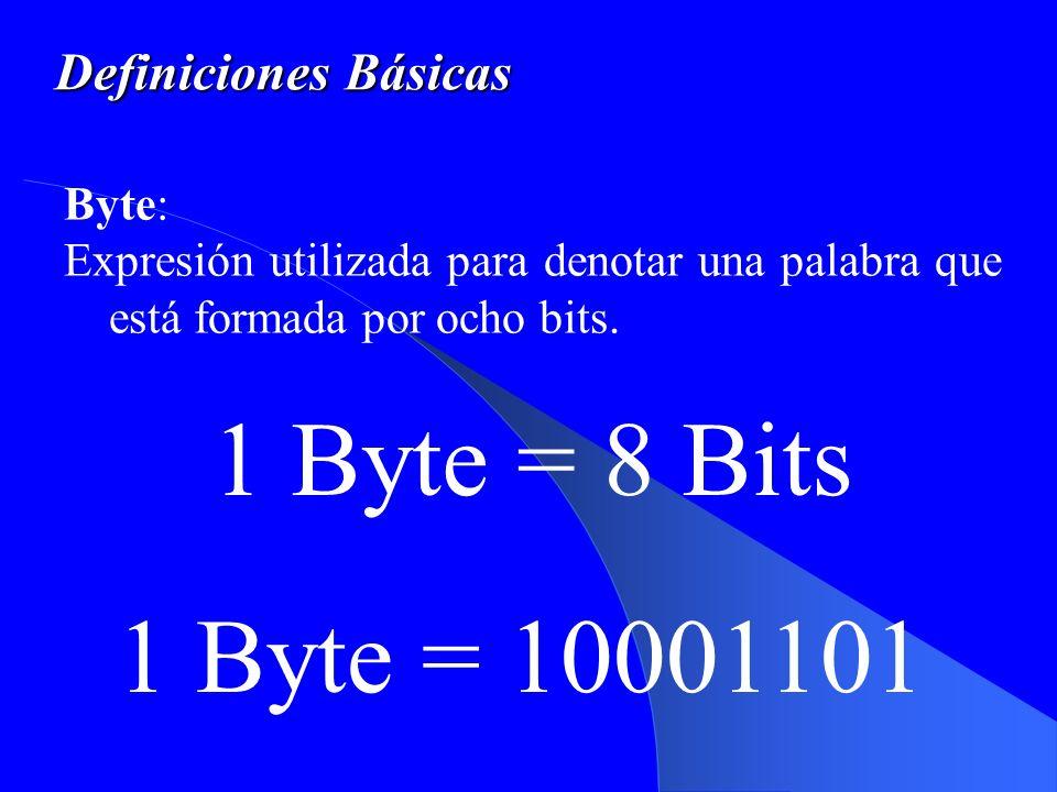1 Byte = 8 Bits 1 Byte = 10001101 Definiciones Básicas Byte: