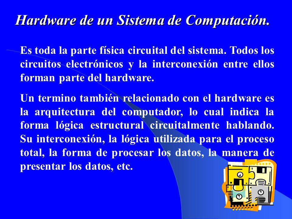 Hardware de un Sistema de Computación.