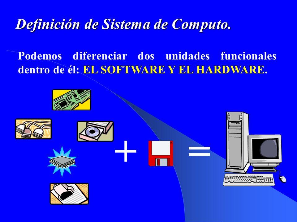 Definición de Sistema de Computo.