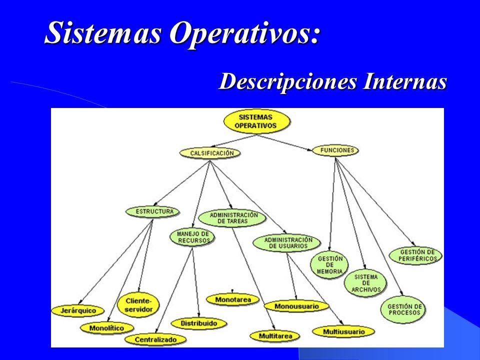 Sistemas Operativos: Descripciones Internas
