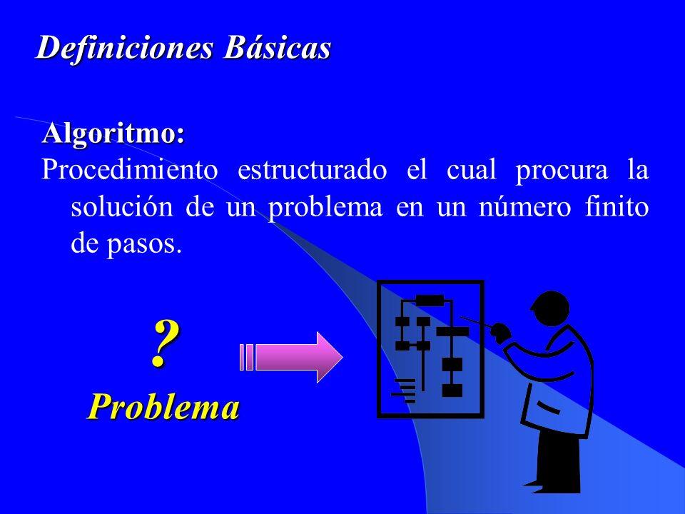 Problema Definiciones Básicas Algoritmo: