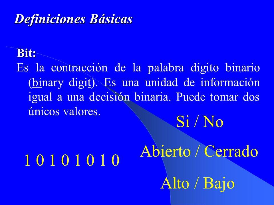Si / No Abierto / Cerrado 1 0 1 0 1 0 1 0 Alto / Bajo