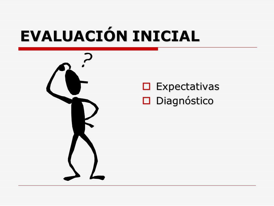 EVALUACIÓN INICIAL Expectativas Diagnóstico