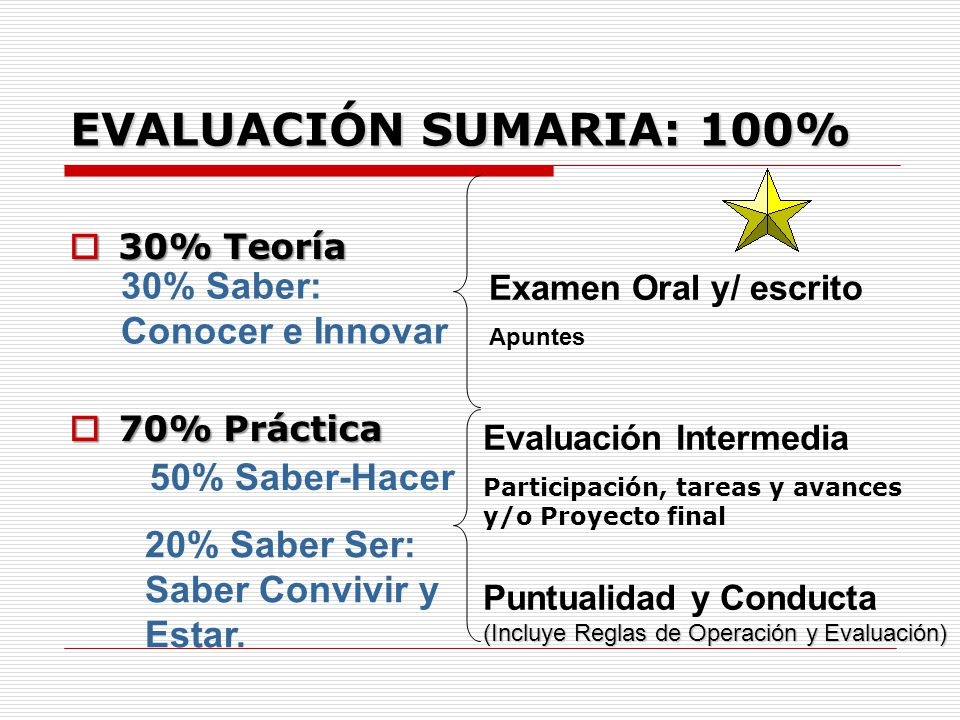 EVALUACIÓN SUMARIA: 100% 30% Saber: Conocer e Innovar 50% Saber-Hacer