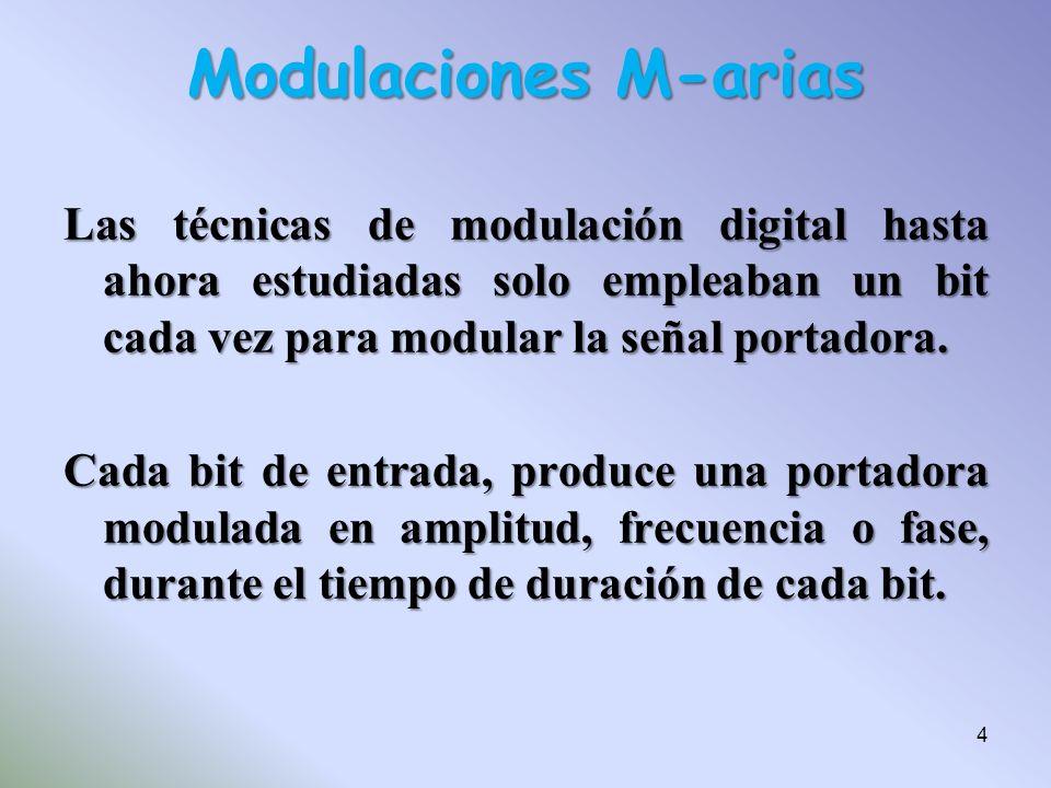 Modulaciones M-arias
