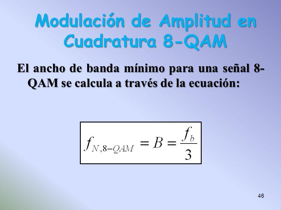 Modulación de Amplitud en Cuadratura 8-QAM