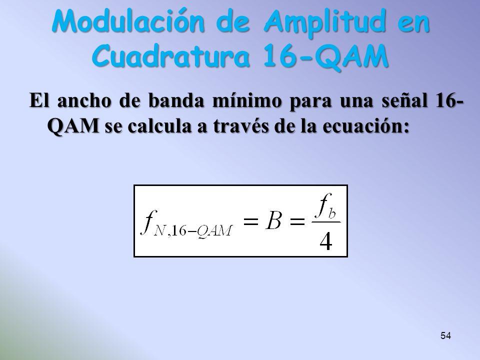 Modulación de Amplitud en Cuadratura 16-QAM