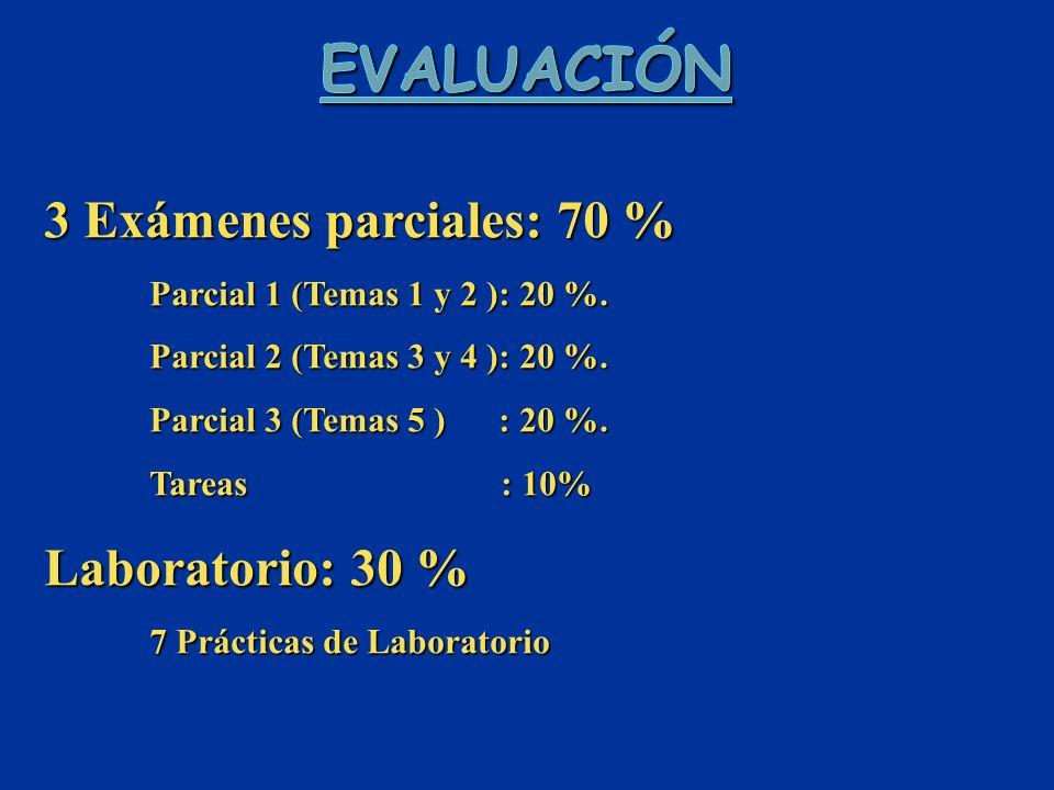 Evaluación 3 Exámenes parciales: 70 % Laboratorio: 30 %