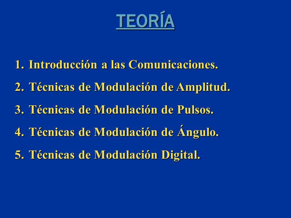 Teoría Introducción a las Comunicaciones.