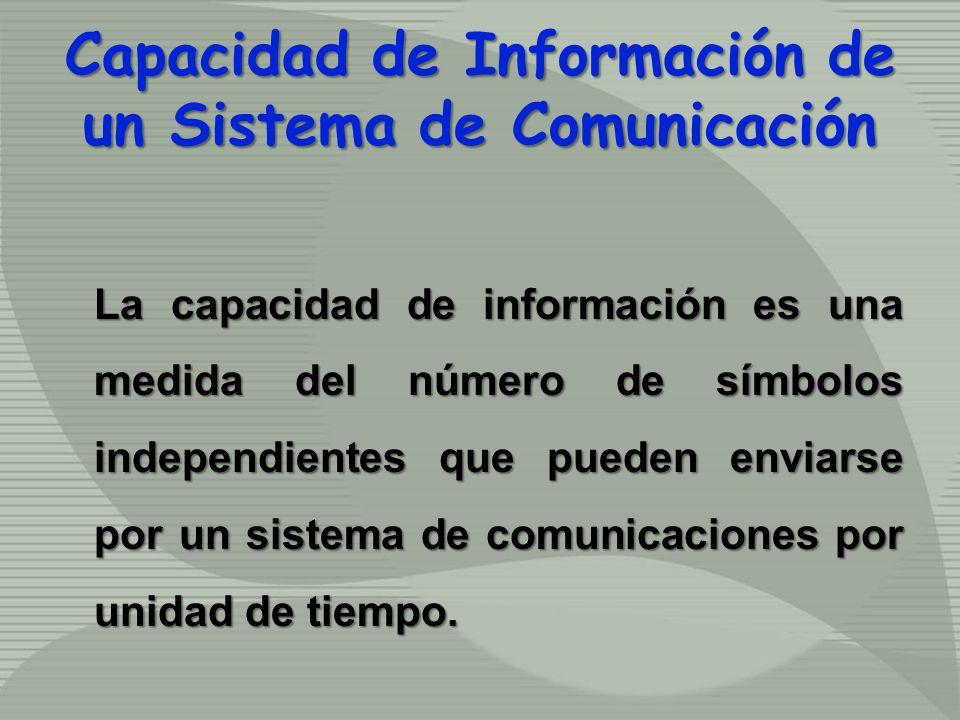Capacidad de Información de un Sistema de Comunicación