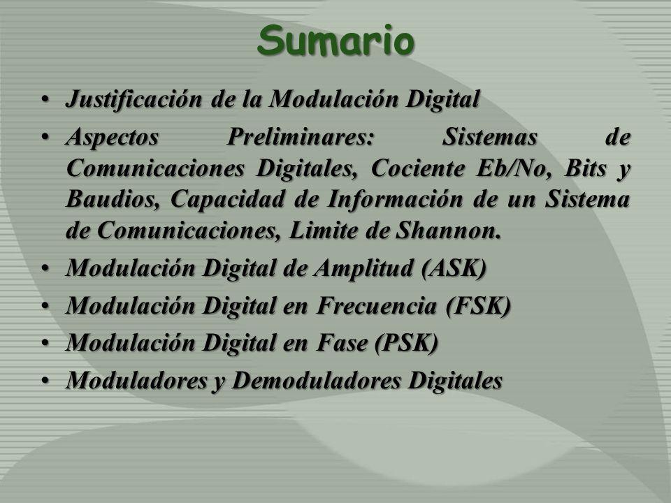 Sumario Justificación de la Modulación Digital