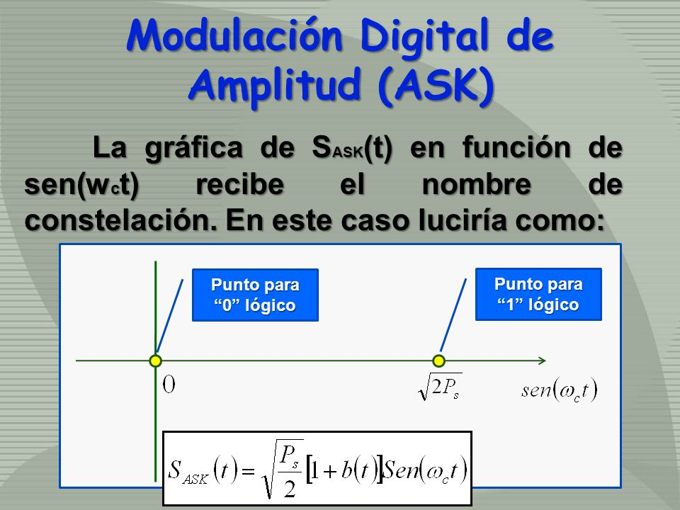 Modulación Digital de Amplitud (ASK)