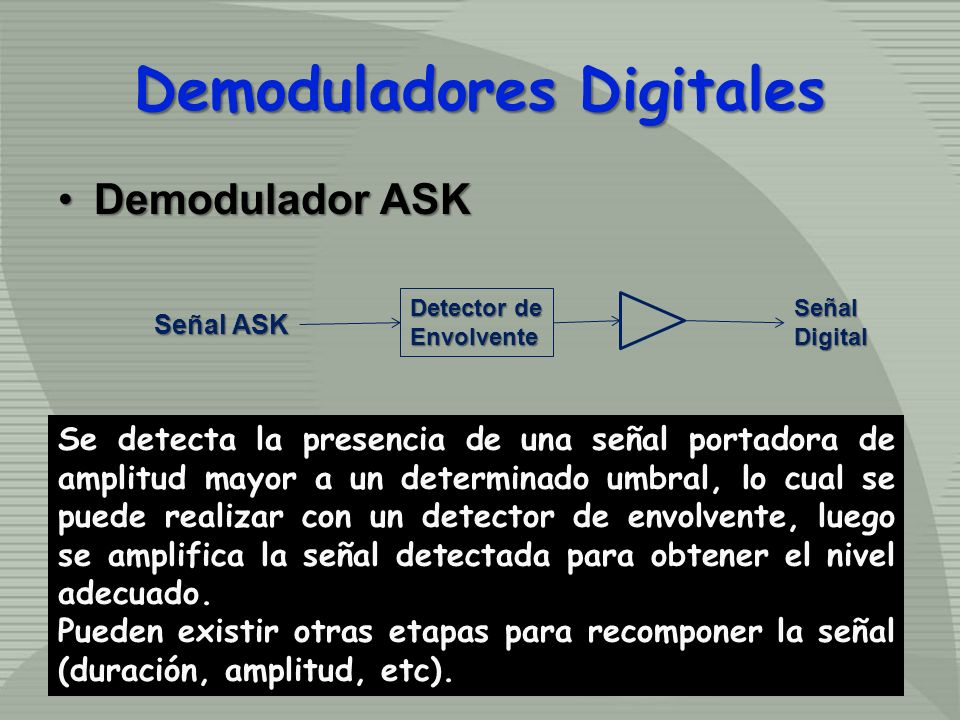 Demoduladores Digitales