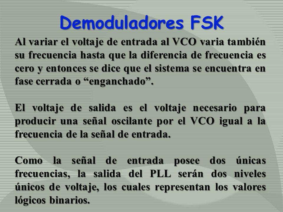 Demoduladores FSK