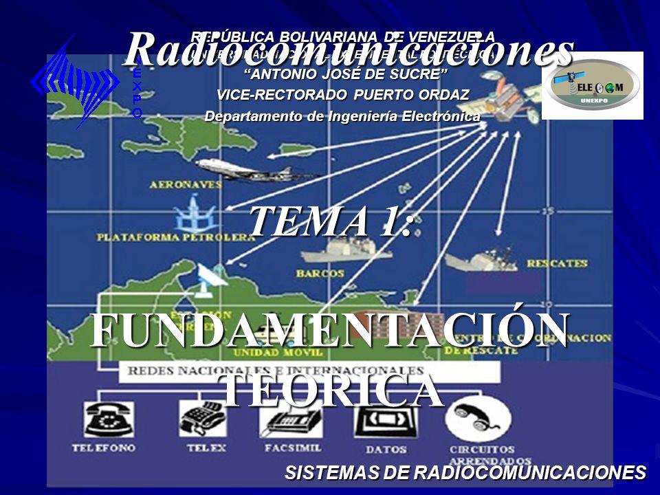 Radiocomunicaciones TEMA 1: FUNDAMENTACIÓN TEORICA