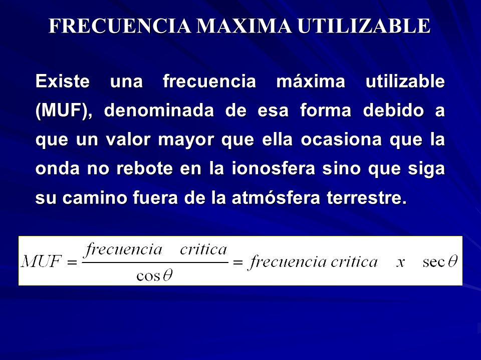 FRECUENCIA MAXIMA UTILIZABLE