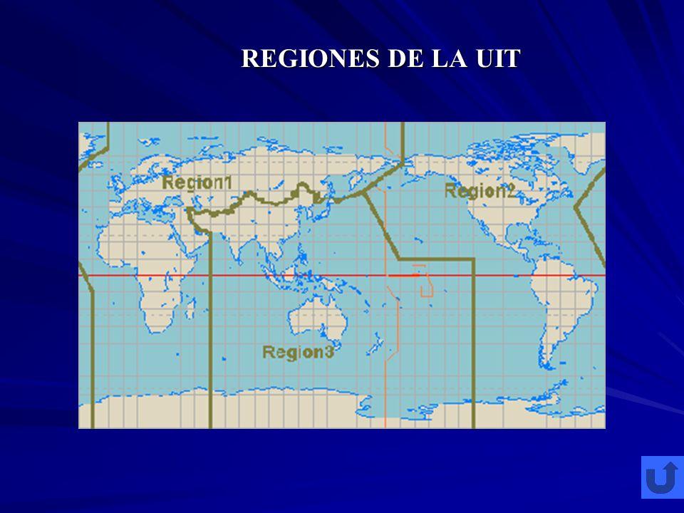 REGIONES DE LA UIT