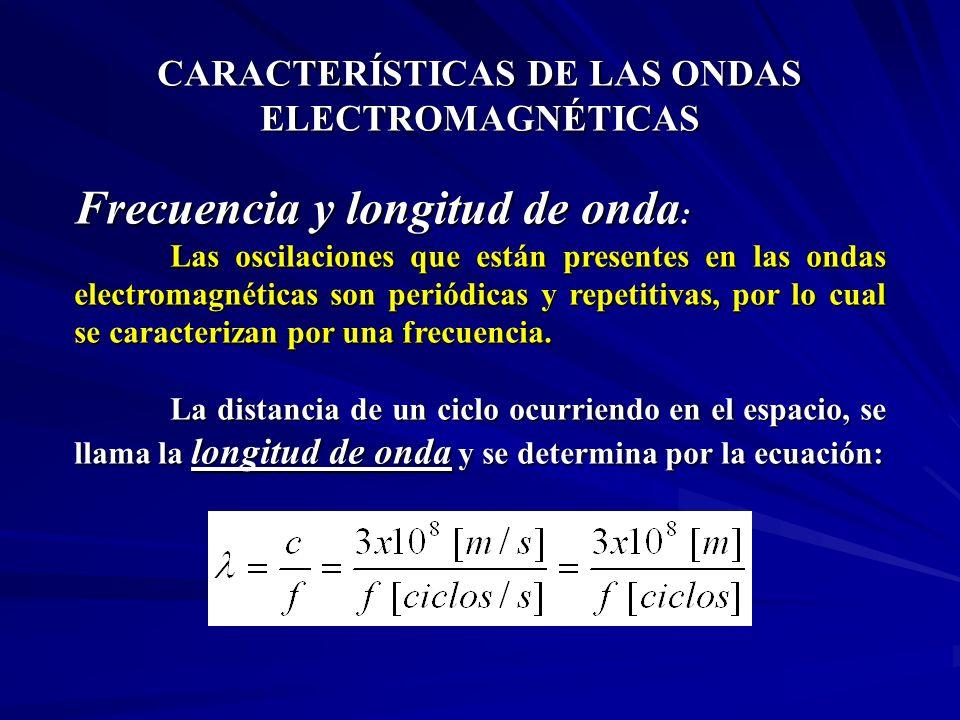 CARACTERÍSTICAS DE LAS ONDAS ELECTROMAGNÉTICAS