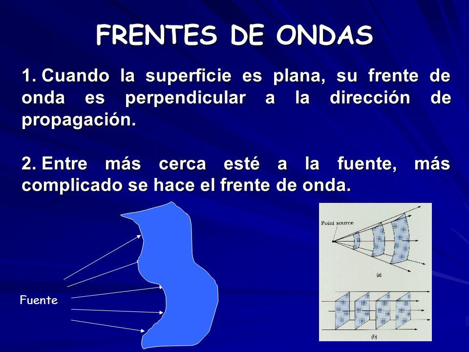 FRENTES DE ONDAS Cuando la superficie es plana, su frente de onda es perpendicular a la dirección de propagación.