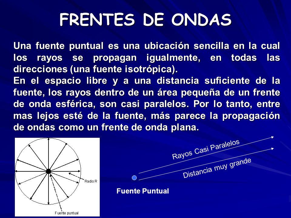 FRENTES DE ONDAS