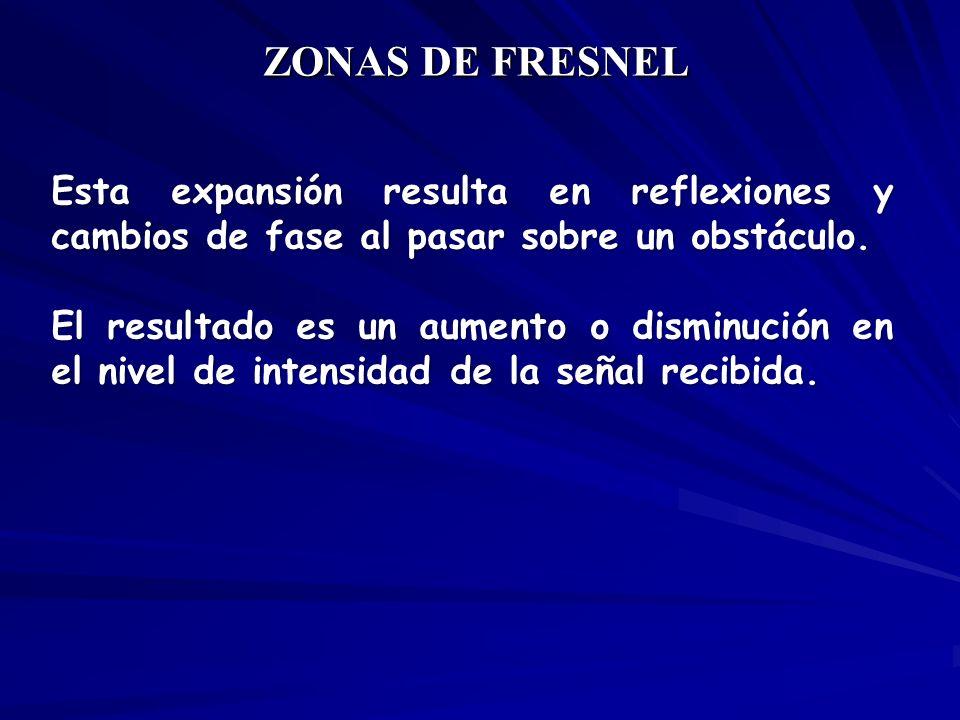 ZONAS DE FRESNEL Esta expansión resulta en reflexiones y cambios de fase al pasar sobre un obstáculo.