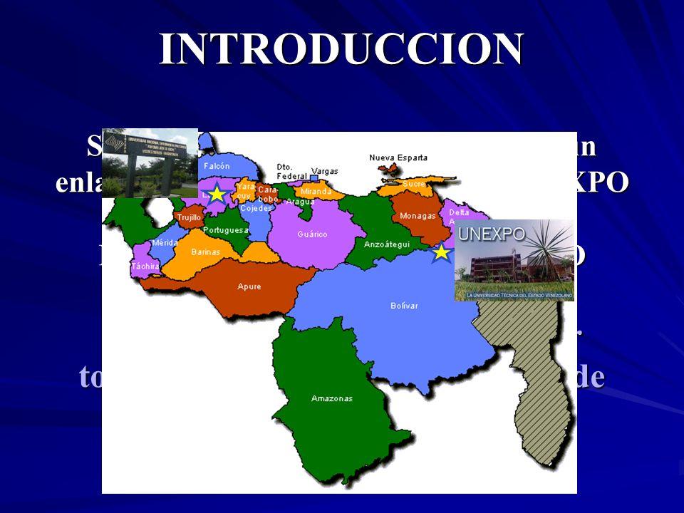 INTRODUCCION Supongamos que se desea establecer un enlace de comunicaciones entre la UNEXPO V/R PUERTO ORDAZ y la sede del RECTORADO en BARQUISIMETO.