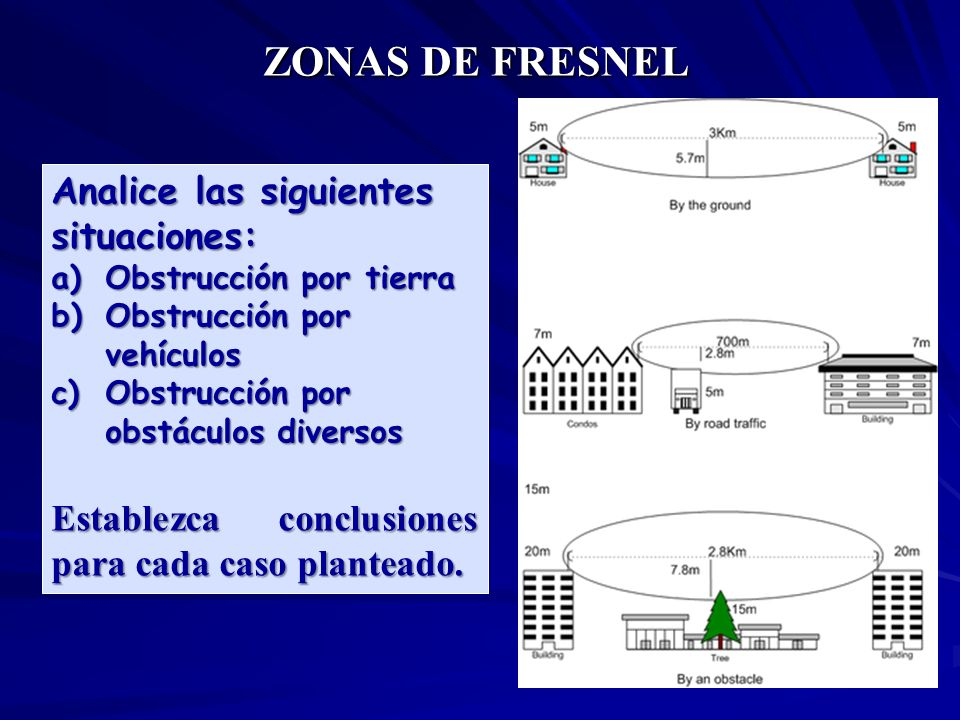 ZONAS DE FRESNEL Analice las siguientes situaciones: