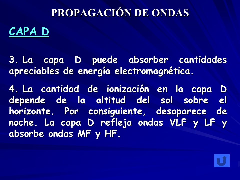 PROPAGACIÓN DE ONDAS CAPA D