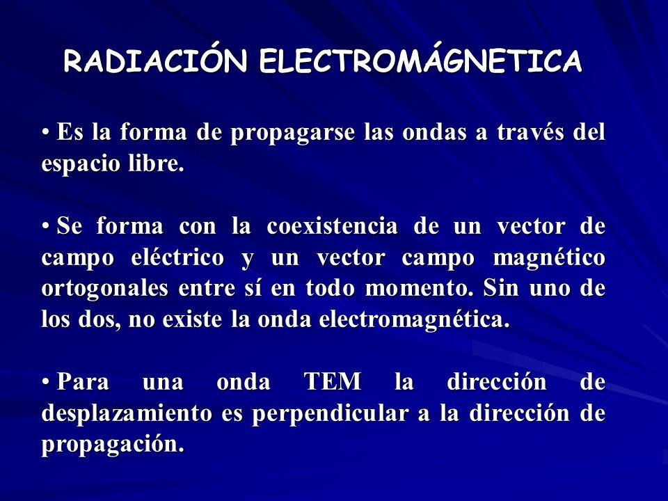 RADIACIÓN ELECTROMÁGNETICA