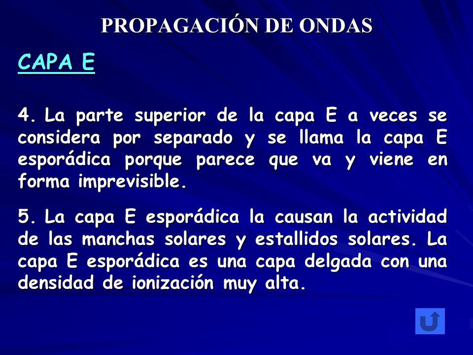 PROPAGACIÓN DE ONDAS CAPA E