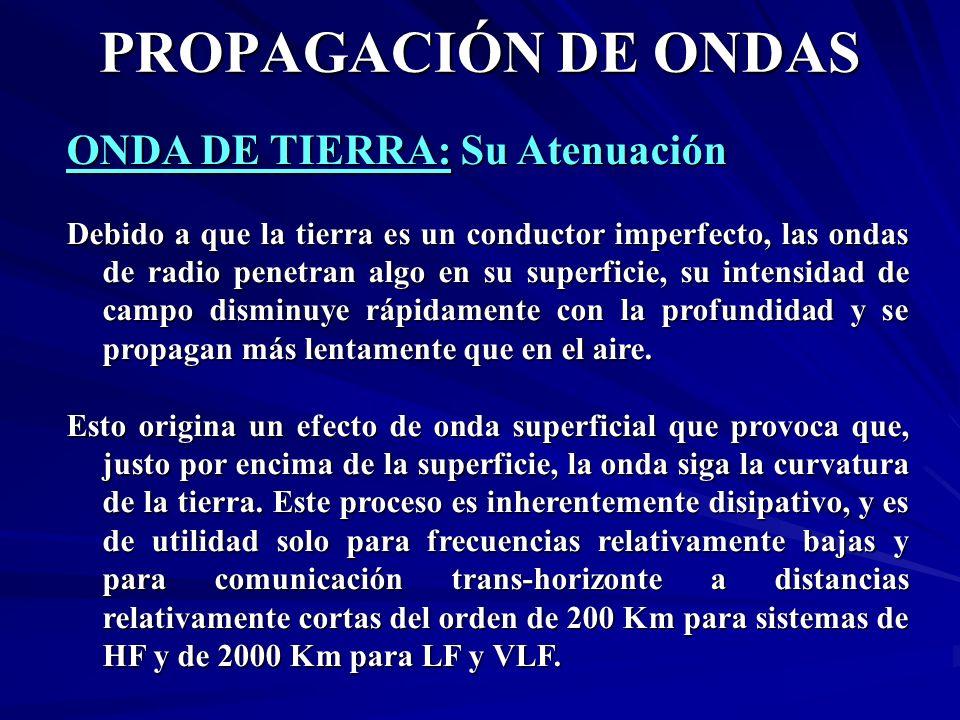 PROPAGACIÓN DE ONDAS ONDA DE TIERRA: Su Atenuación