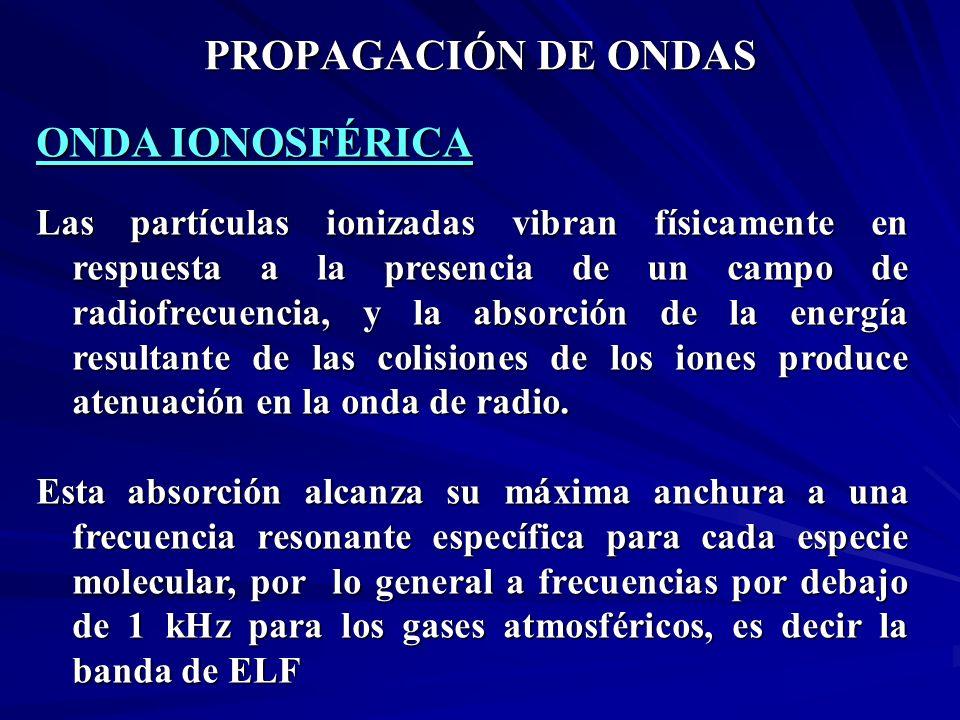 PROPAGACIÓN DE ONDAS ONDA IONOSFÉRICA