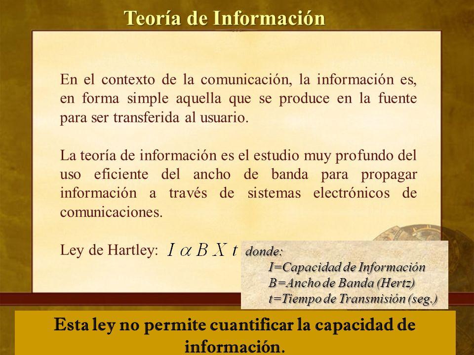 Teoría de Información