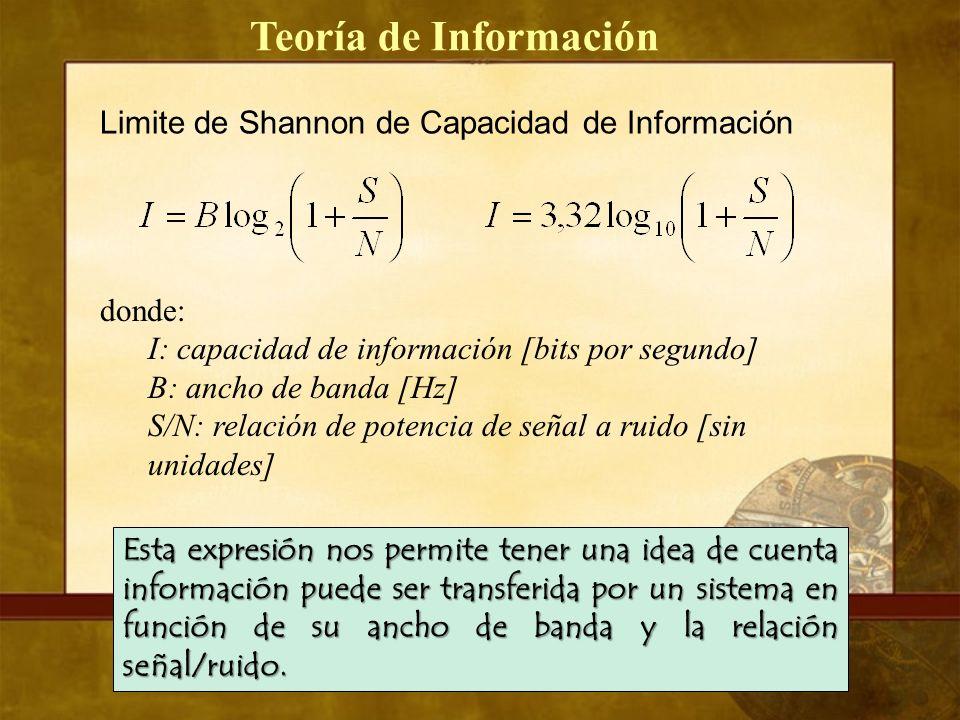 Teoría de Información Limite de Shannon de Capacidad de Información