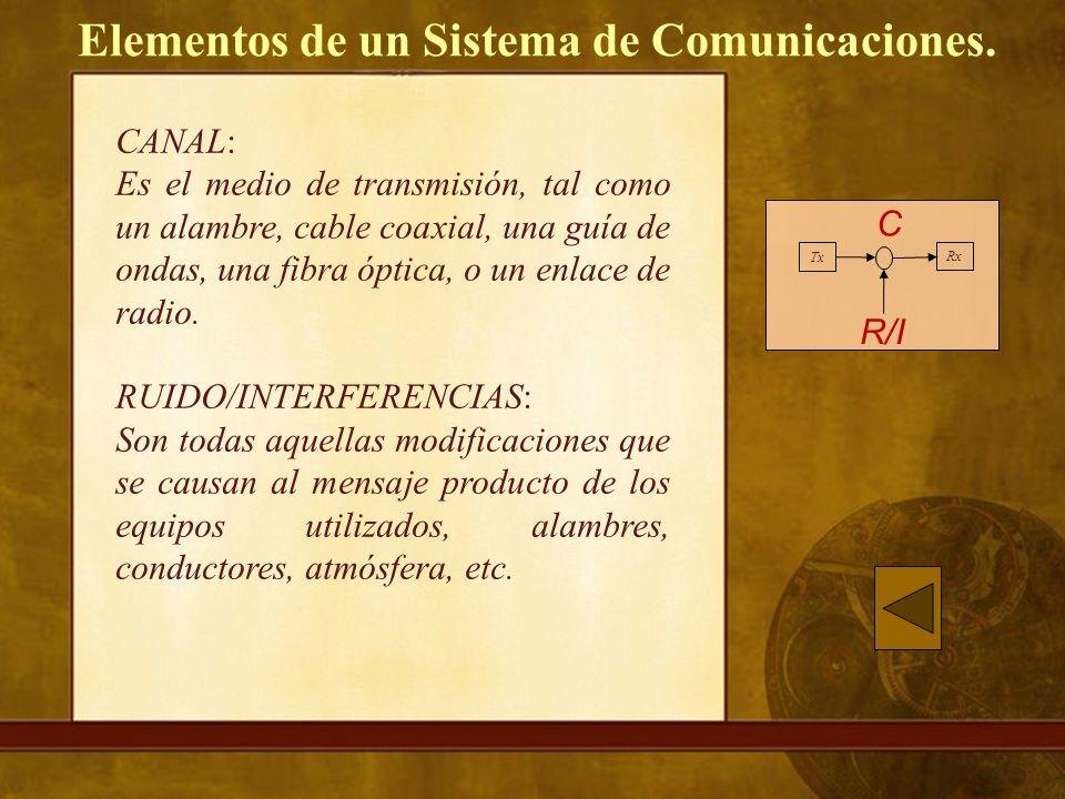 Elementos de un Sistema de Comunicaciones.