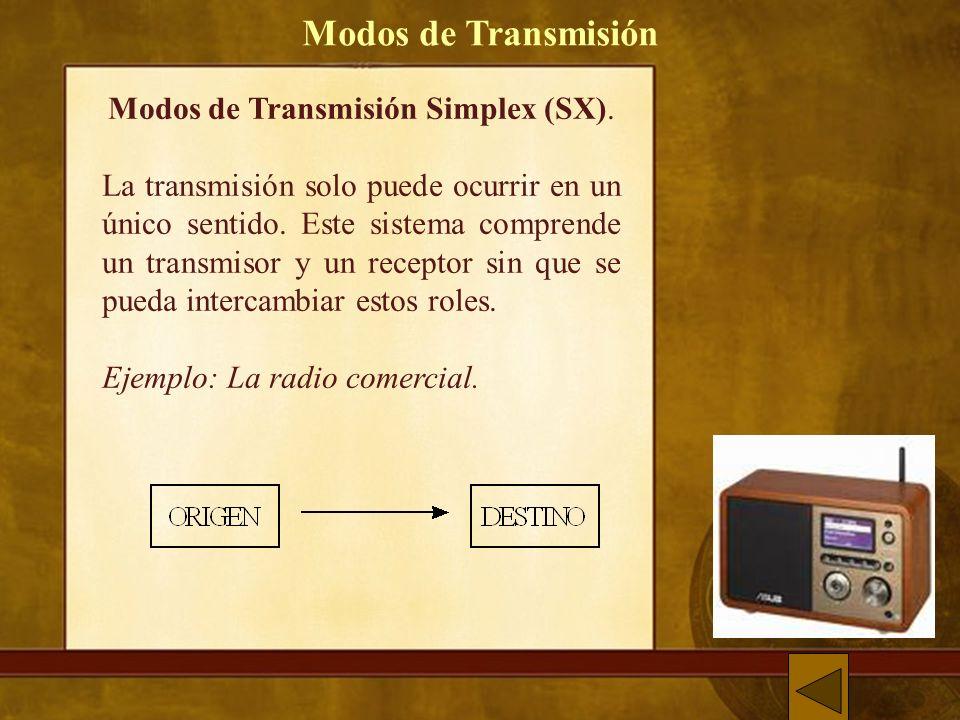 Modos de Transmisión Simplex (SX).