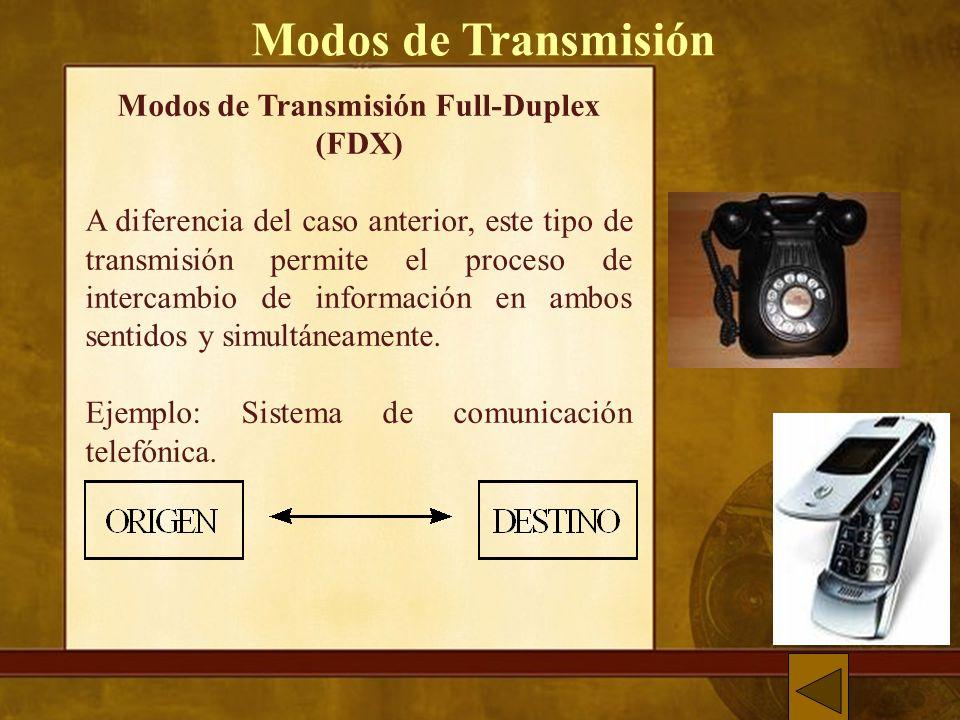 Modos de Transmisión Full-Duplex (FDX)