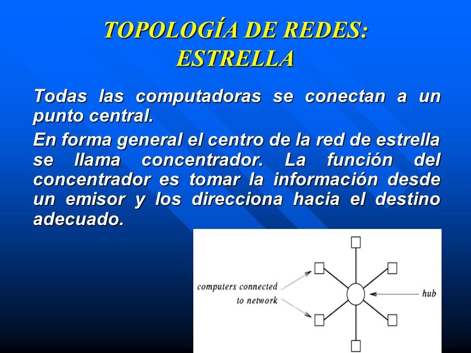 TOPOLOGÍA DE REDES: ESTRELLA