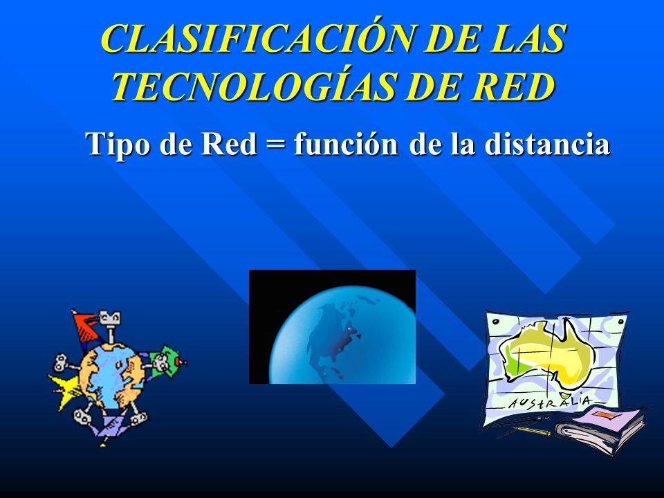 CLASIFICACIÓN DE LAS TECNOLOGÍAS DE RED