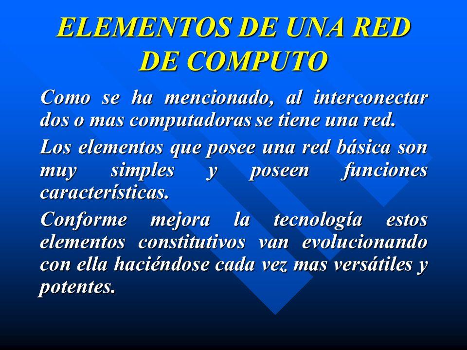 ELEMENTOS DE UNA RED DE COMPUTO