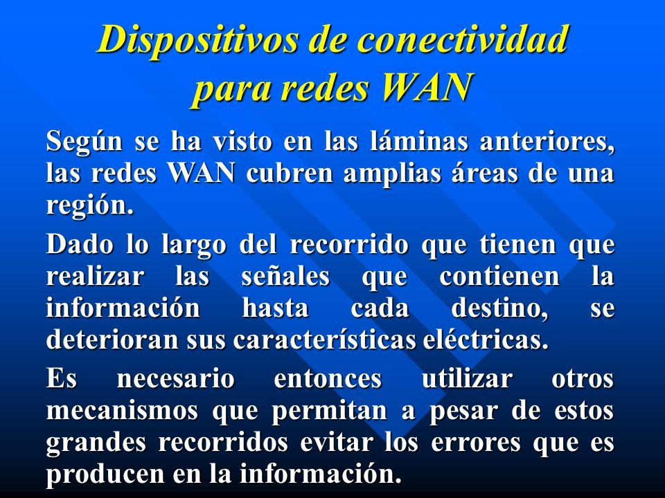 Dispositivos de conectividad para redes WAN