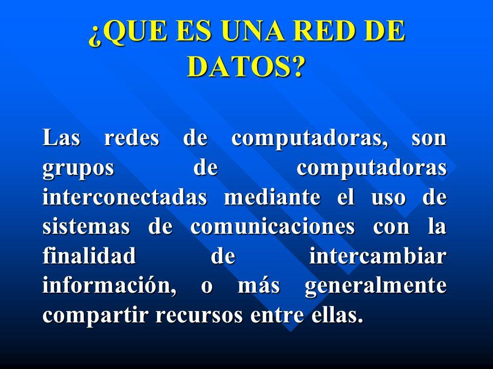 ¿QUE ES UNA RED DE DATOS