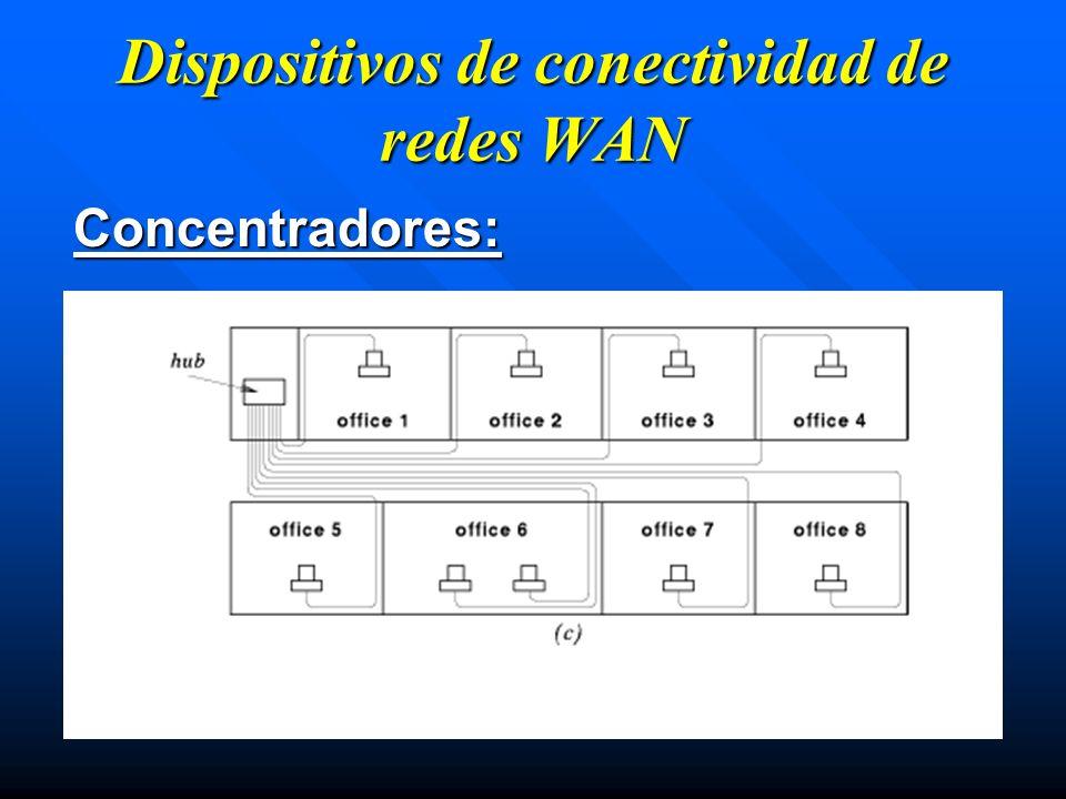 Dispositivos de conectividad de redes WAN