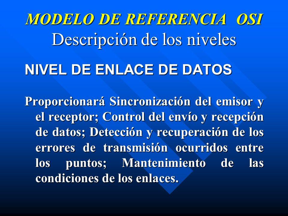 MODELO DE REFERENCIA OSI Descripción de los niveles